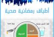 بالصور اطباق رمضان , وصفات صحية رمضانية 4253 1 110x75