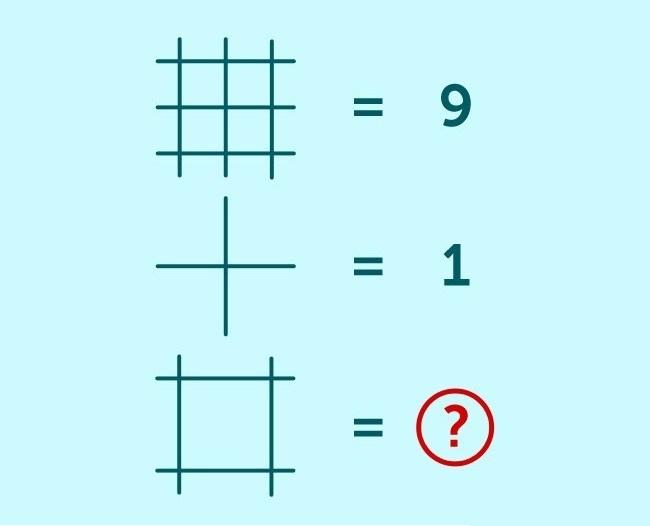 بالصور الغاز رياضيات سهلة مع الحل , اسهل الغاز رياضيه بالحل 6581 3