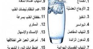 صوره هل تعلم عن الماء , فوائد واهمية الماء