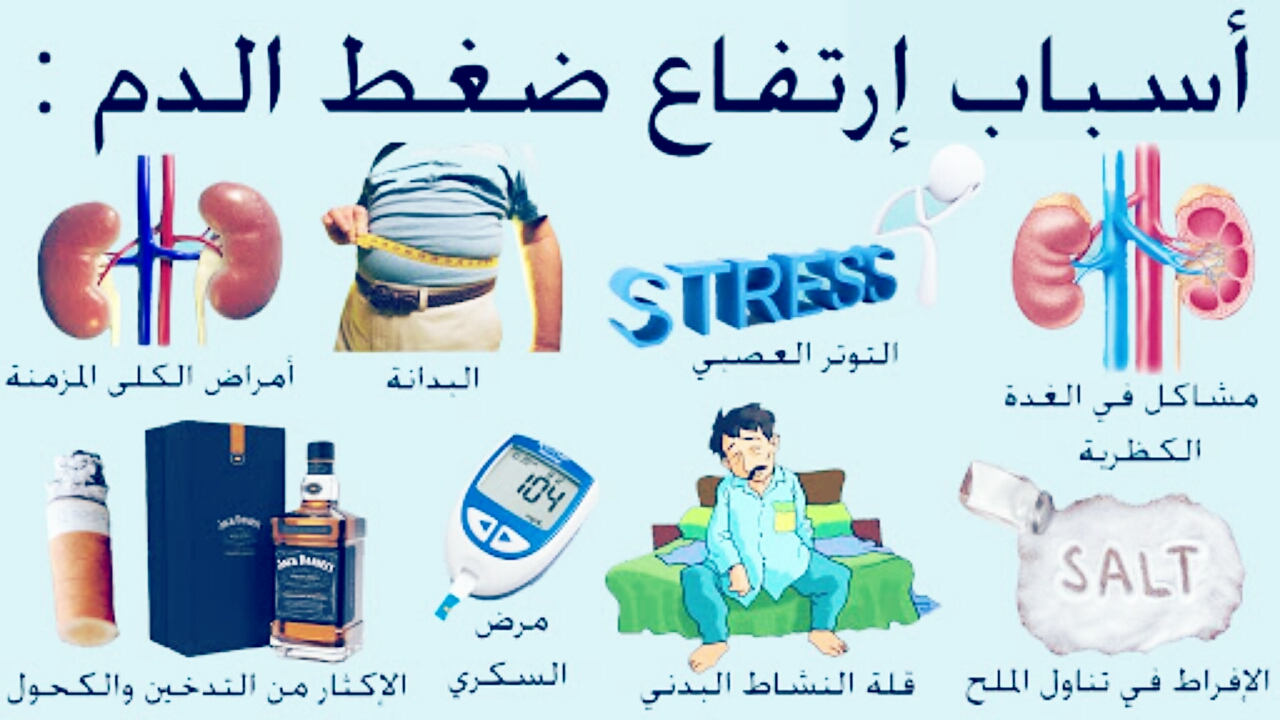 بالصور مرض الضغط , اعراض الضعط وعلاجه 3522 1