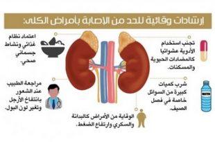 صوره اعراض الفشل الكلوي , تعرف على مرض الفشل الكلوى و اهم اعراضه