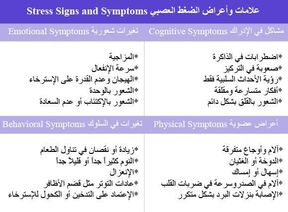 بالصور اعراض الضغط , تعرف على مرض الضغط و اعراضه 611 1