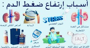 بالصور اعراض الضغط , تعرف على مرض الضغط و اعراضه 611 3 310x165