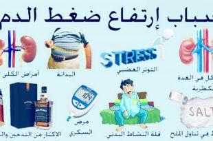 بالصور اعراض الضغط , تعرف على مرض الضغط و اعراضه 611 3 310x205
