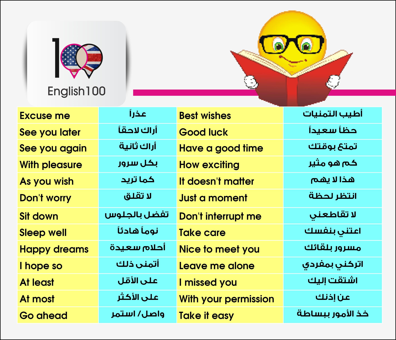 جميع الصفات باللغة الانجليزية