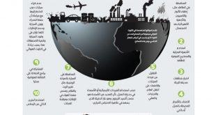 صوره بحث حول تلوث الهواء , و طرق الحد من تلوث الهواء