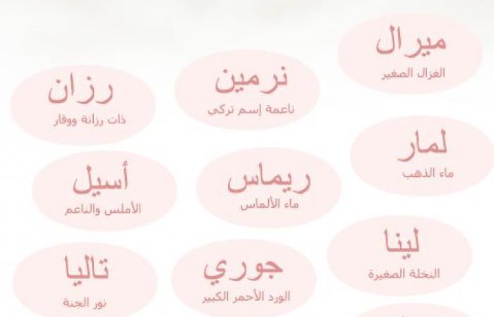 صورة اسماء بنات حلوة , في انتظار مولوده تابعي هذا الموضوع لاجمل اسماء بنات