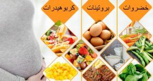 بالصور الاكل الصحي للمراة الحامل , اهم ما تحتاجه الحامل من الاطعمه 2186 4 310x165