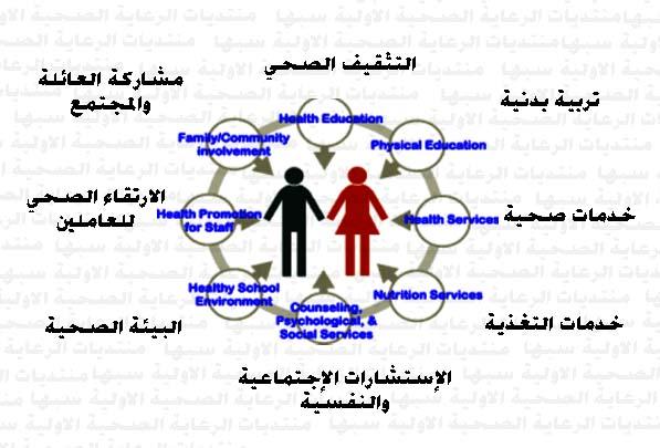 صورة صور عن الصحة , الصحه تاج علي رؤس الاصحاء 800 5