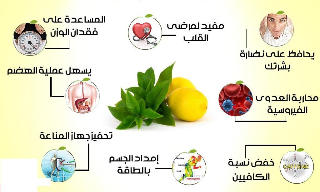 صورة صور عن الصحة , الصحه تاج علي رؤس الاصحاء 800 6