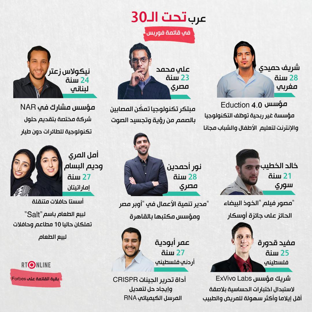 صورة خلفيات شباب , اشهر شباب الوطن العربي 804