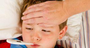 صور اعراض الانفلونزا وعلاجها , تعريفها