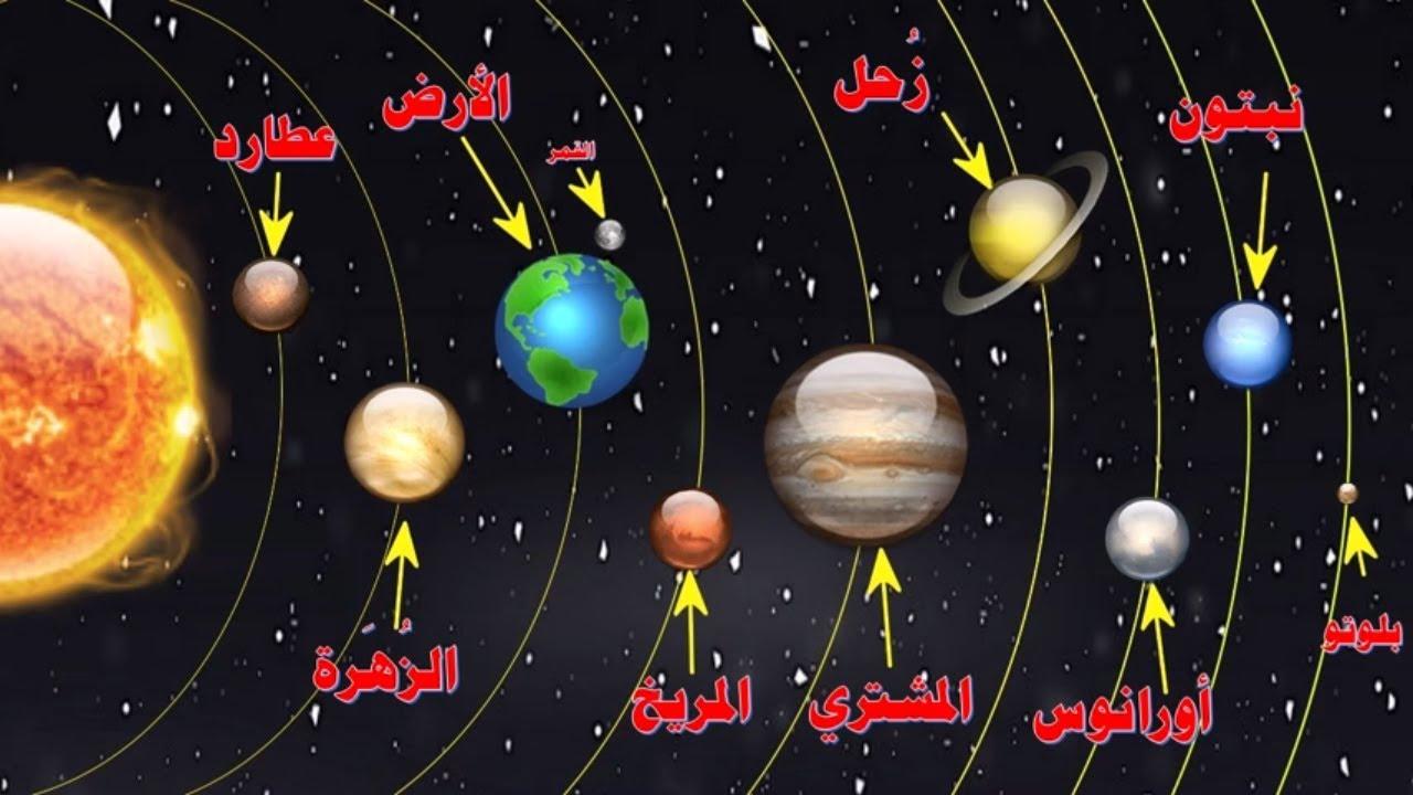 صور صور المجموعة الشمسية , من ابداعات خلق الله